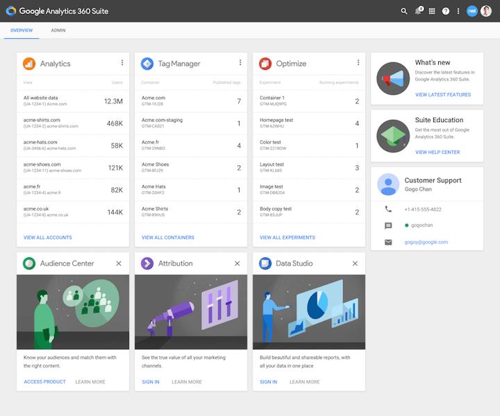行銷人注意!Google 推出新工具 Analytics 360 套裝,顧客資訊一目了然