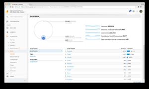 社群分析工具4. Google Analytics
