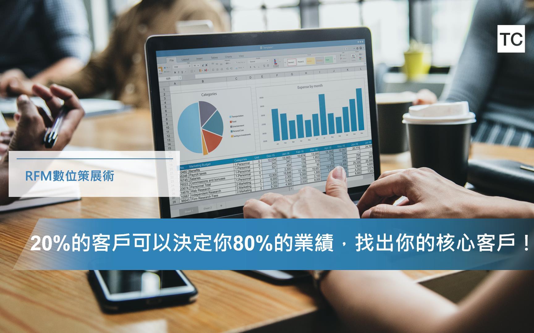 RFM數位策展術-抓住核心客戶的運營心法!20%的客戶決定80%的業績