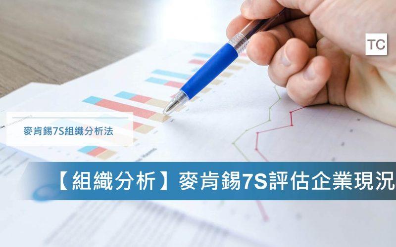 【組織分析】麥肯錫7S模型帶你評估企業現況