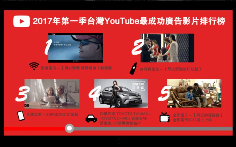 YouTube公布2017年台灣第1季最成功廣告影片排行榜-1024x503