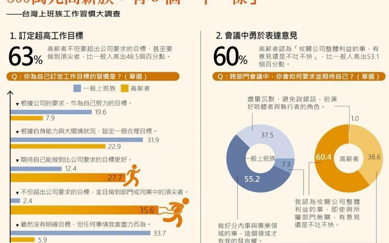 %e9%ab%98%e8%96%aa%e6%97%8fcover